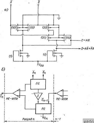 б - структурная схема