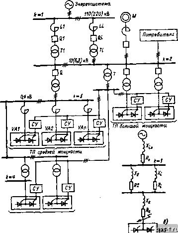 Электрическая схема электроснабжения сложного объекта с тиристорными преобразователями (а) и эквивалентная схема для...